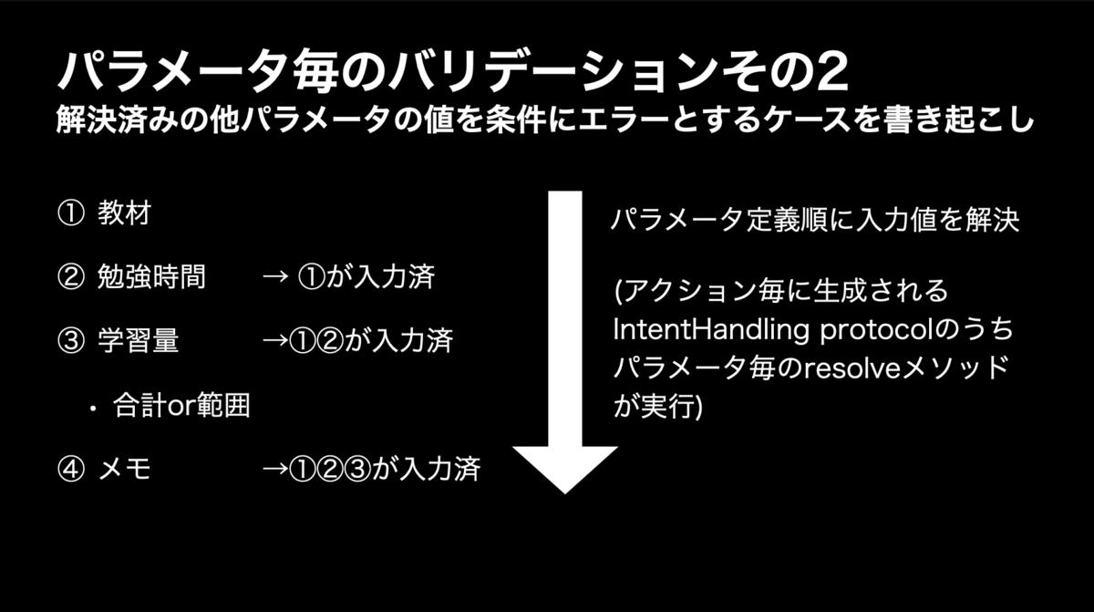 f:id:m_yamada1992:20210831181408p:plain