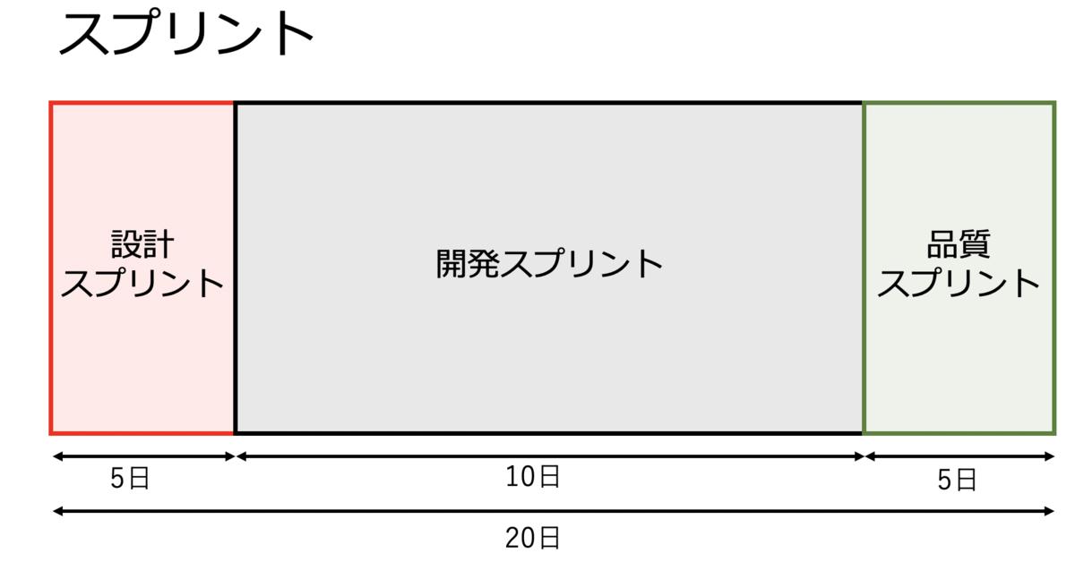 f:id:m_yokomichi:20200130192436p:plain