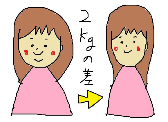 f:id:ma-ru-mi:20201005105133p:plain