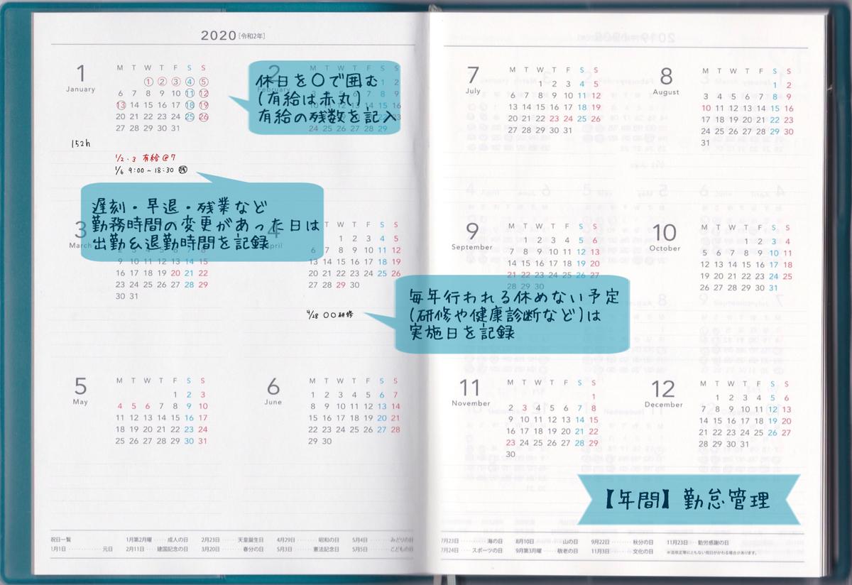 torinco7 年間カレンダーの使い方