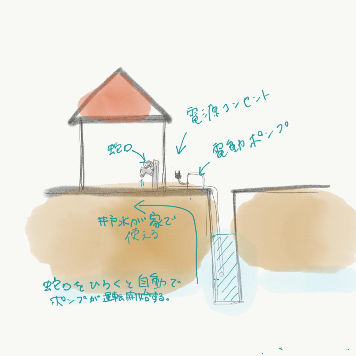 f:id:ma_naru:20190918130509p:plain