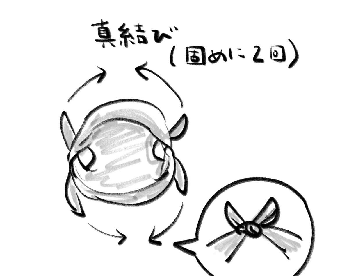 f:id:ma_naru:20200714004108j:plain