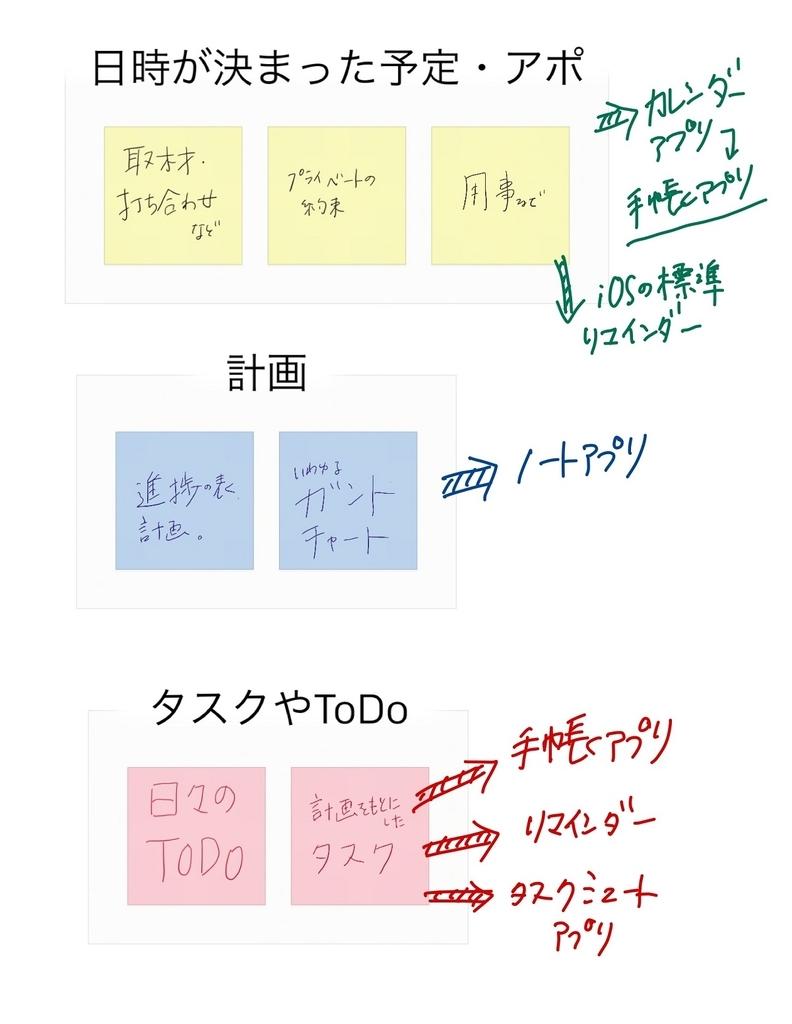 f:id:ma_sugiyama:20190202100509j:plain
