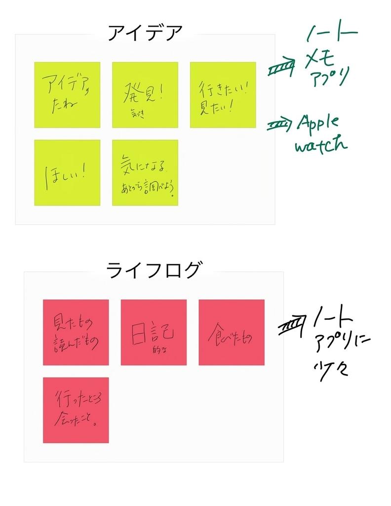 f:id:ma_sugiyama:20190202100538j:plain