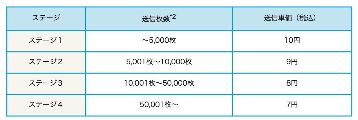 f:id:ma_sugiyama:20200404104924j:plain