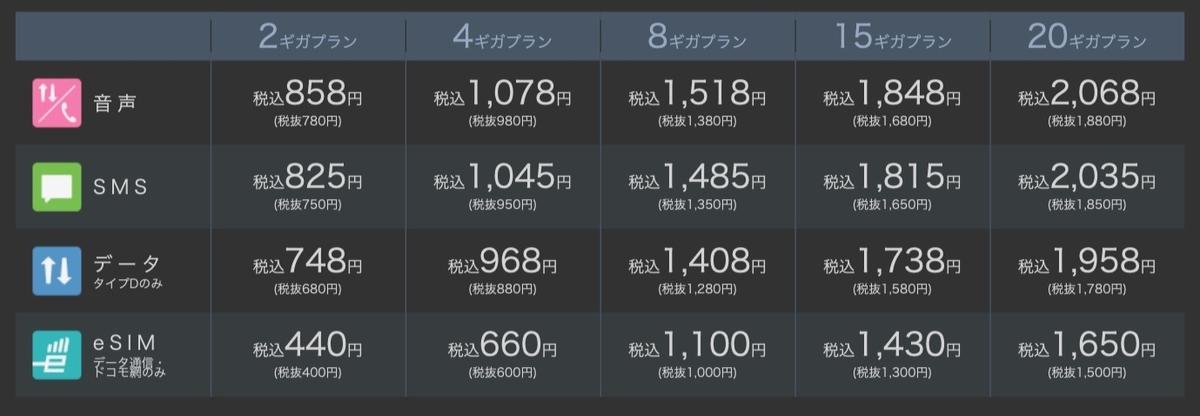 f:id:ma_sugiyama:20210501141420j:plain