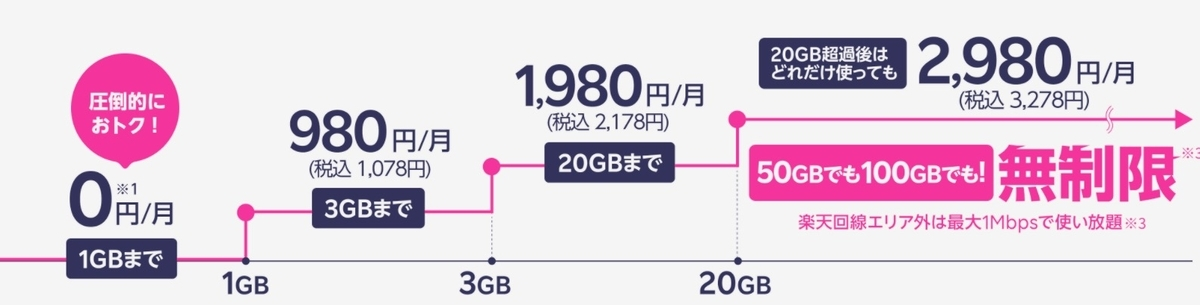 f:id:ma_sugiyama:20210501141536j:plain