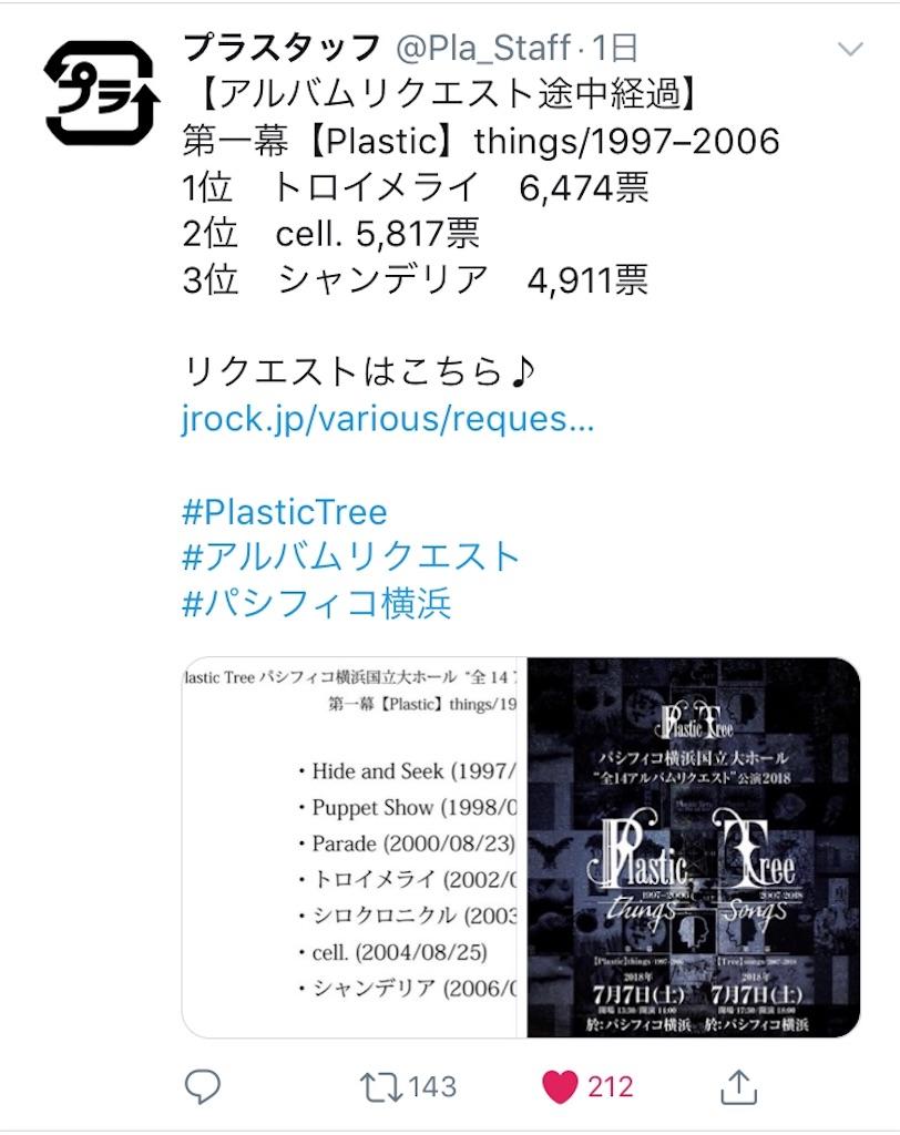 f:id:ma_tsuki62:20180412215723j:image
