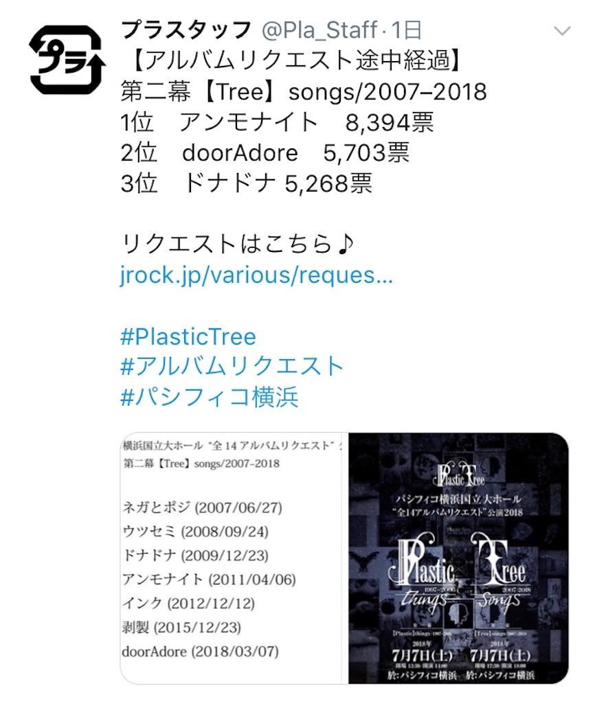 f:id:ma_tsuki62:20180412215726j:image