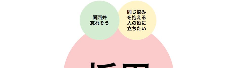 f:id:maataroudesu-dev:20190504025942p:plain