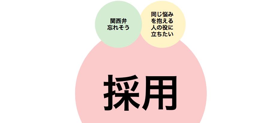 f:id:maataroudesu-dev:20190504025952p:plain