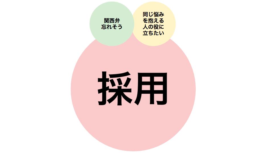 f:id:maataroudesu-dev:20190504030004p:plain