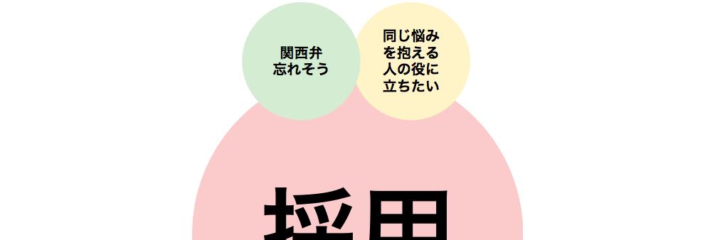 f:id:maataroudesu-dev:20190504074151p:plain