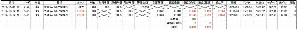 f:id:mabatashi0001:20161223121253j:plain