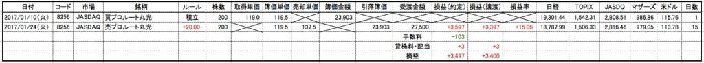 f:id:mabatashi0001:20170220210527j:plain