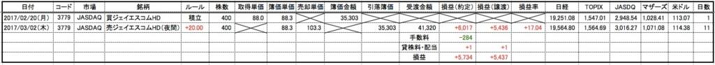 f:id:mabatashi0001:20170318104830j:plain