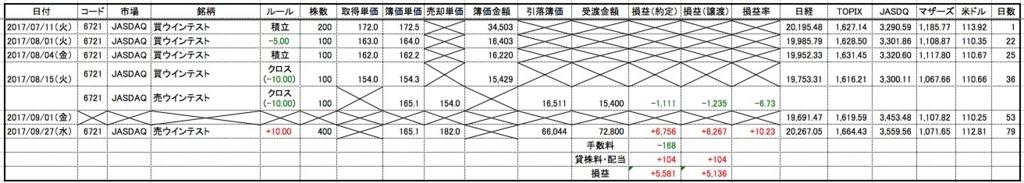 f:id:mabatashi0001:20171104235055j:plain