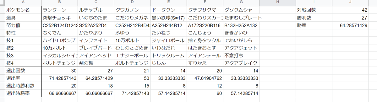 f:id:mabo168general:20200127011332p:plain