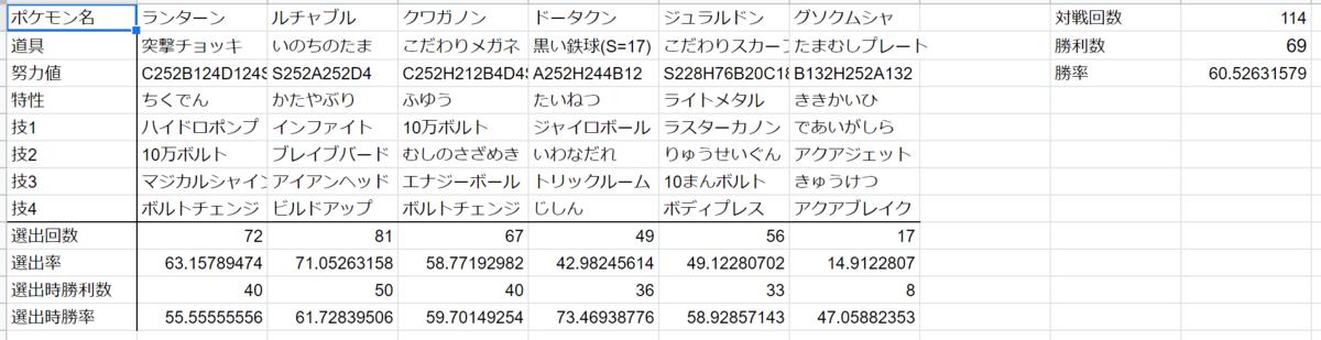 f:id:mabo168general:20200301215420p:plain