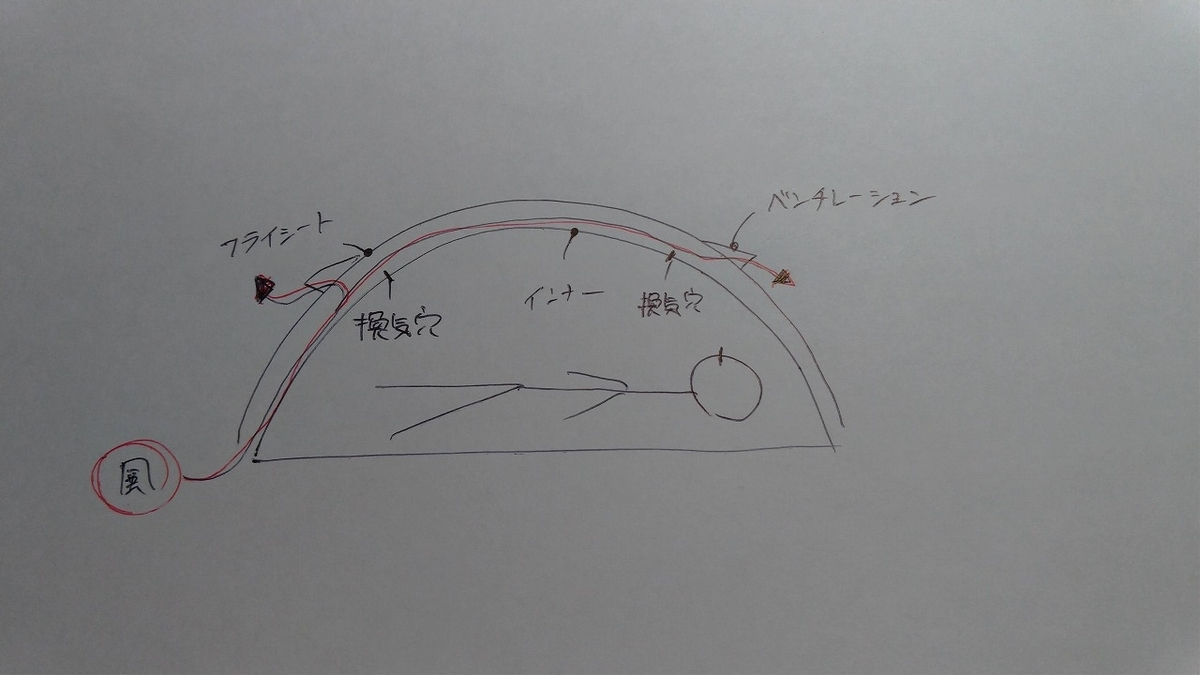f:id:mabo2011:20201119185034j:plain