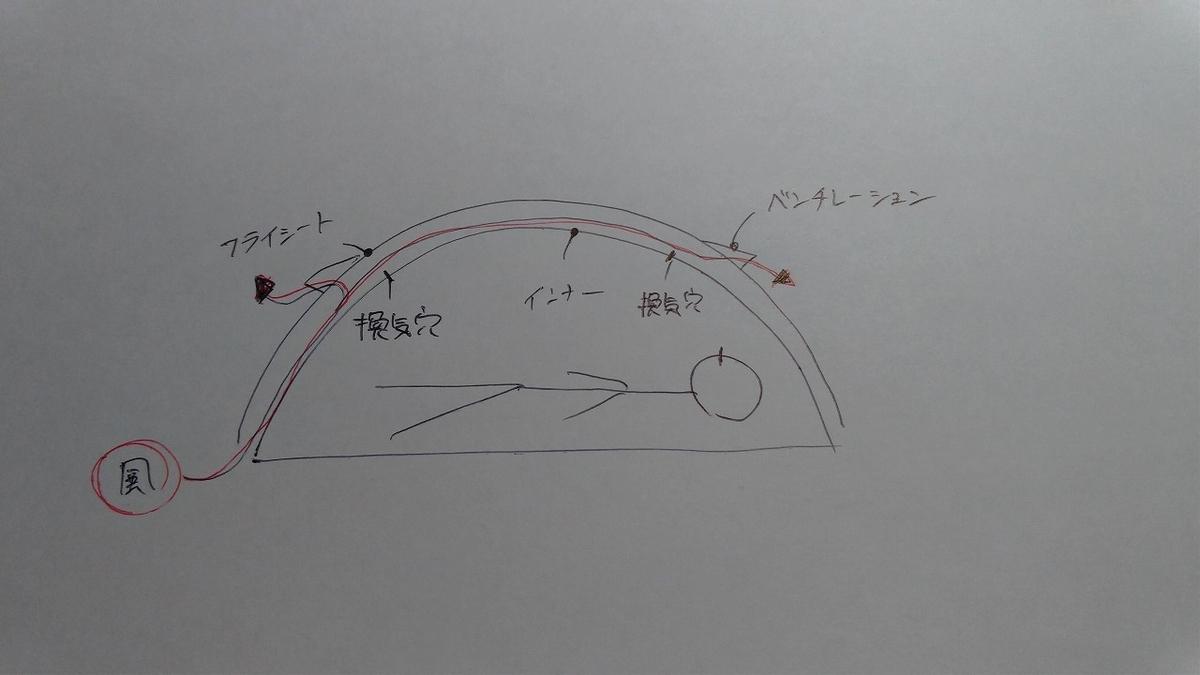 f:id:mabo2011:20201207190615j:plain