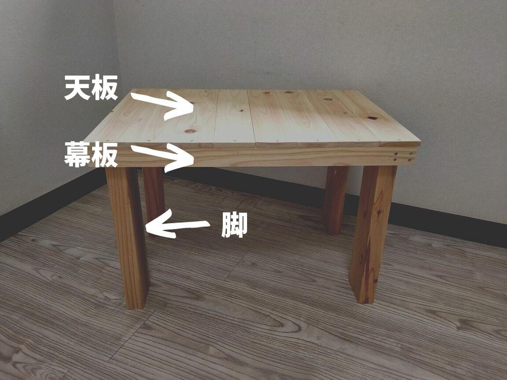 f:id:mabo2011:20210614061001j:plain