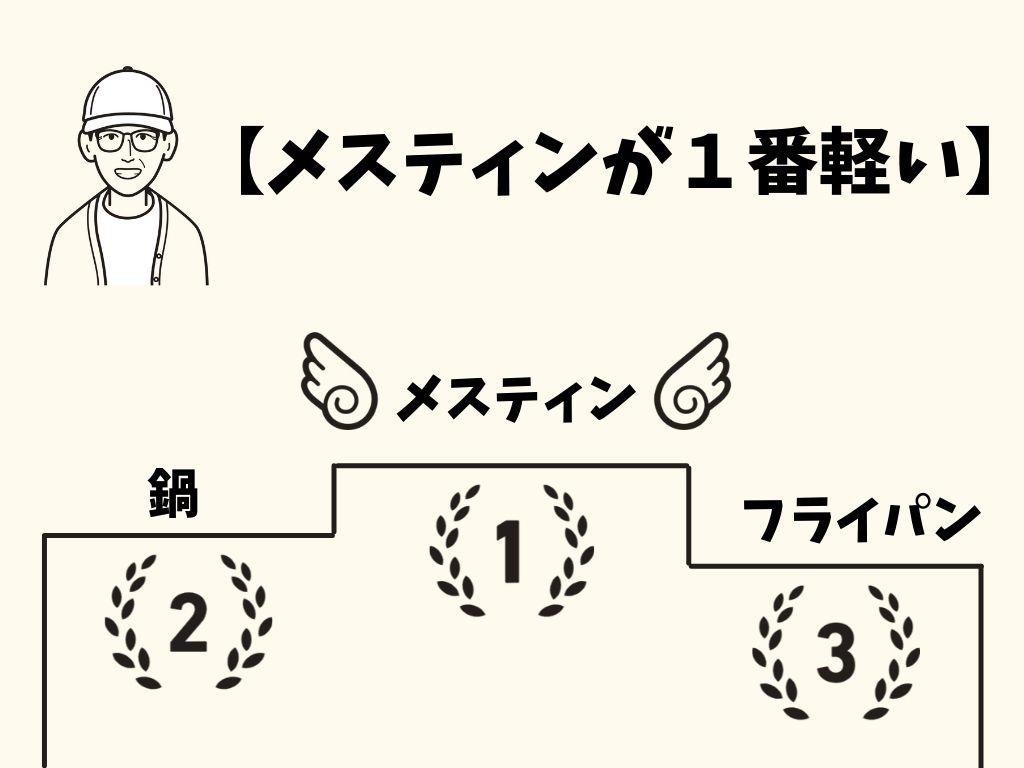 f:id:mabo2011:20210907193329j:plain