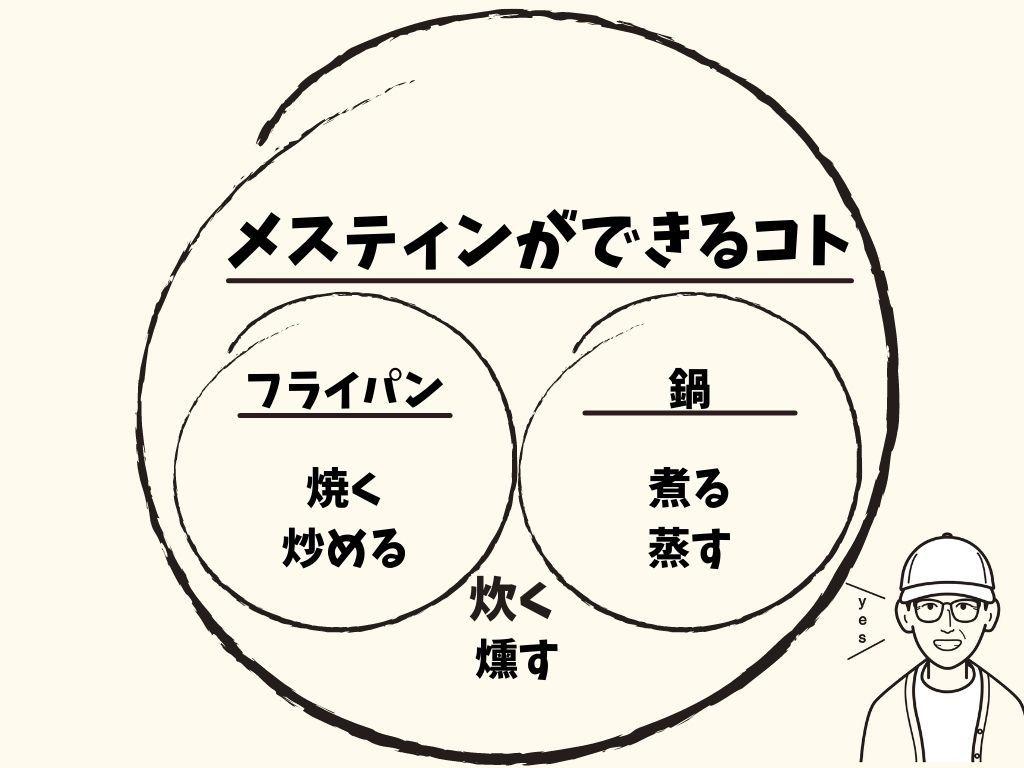 f:id:mabo2011:20210907195545j:plain