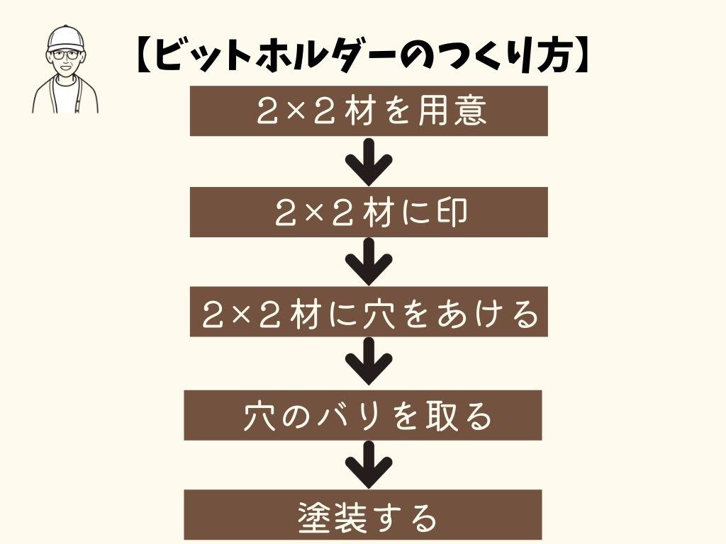 f:id:mabo2011:20210918094103j:plain