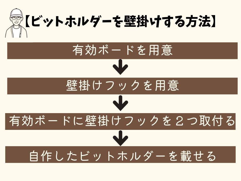 f:id:mabo2011:20210918094116j:plain