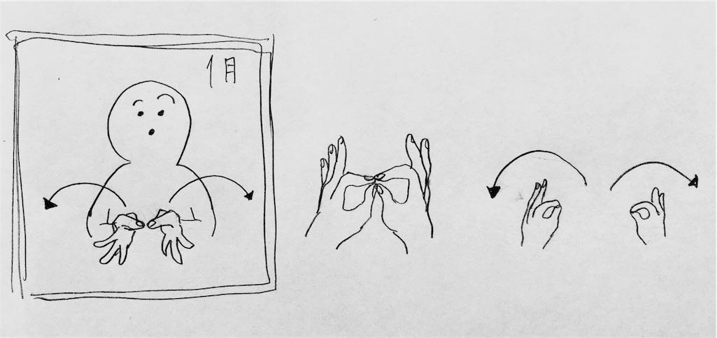 f:id:mabushisugirutaiyou:20161106191328j:image