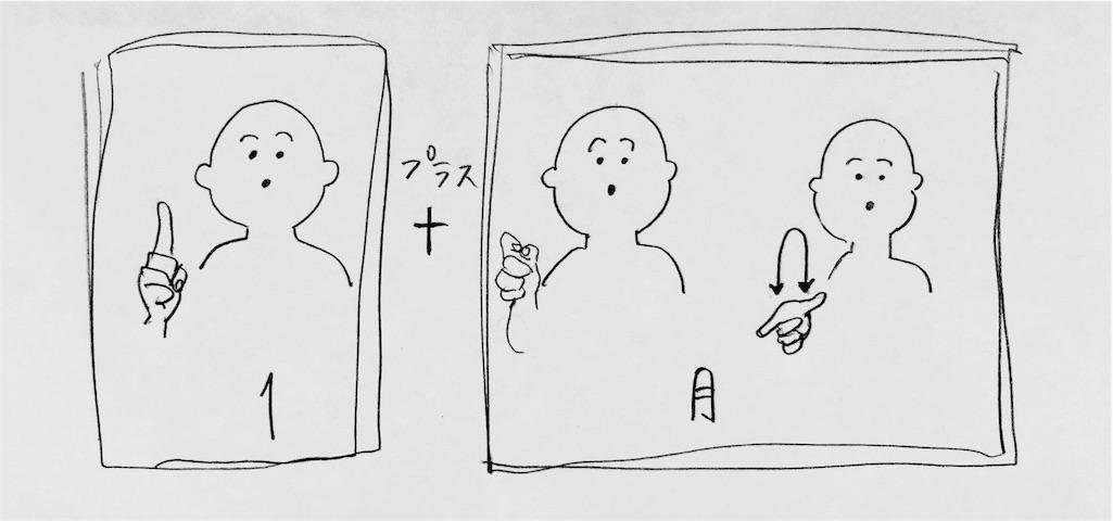 f:id:mabushisugirutaiyou:20161106193131j:image