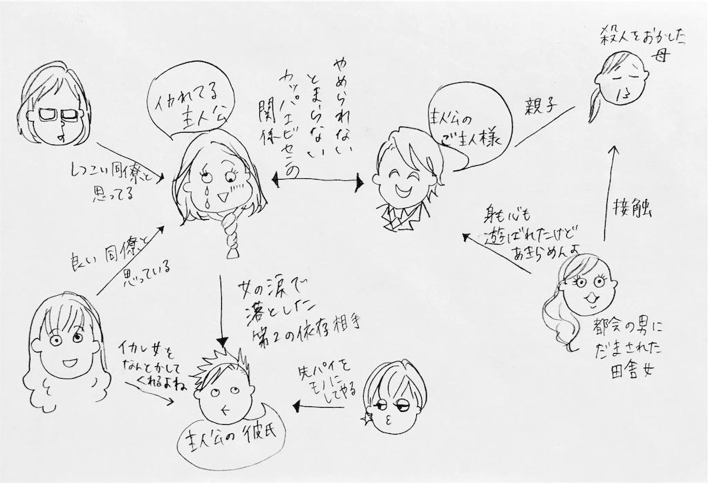 f:id:mabushisugirutaiyou:20170324052515j:image