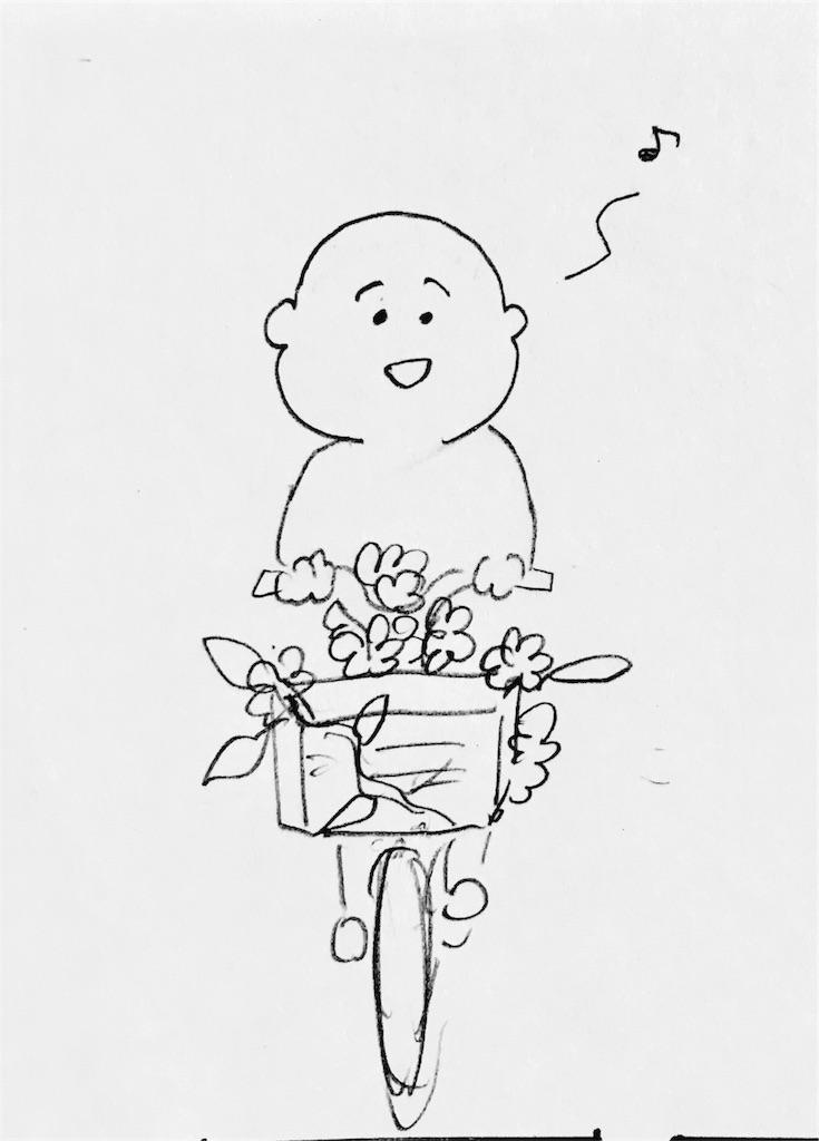 f:id:mabushisugirutaiyou:20170402042953j:image
