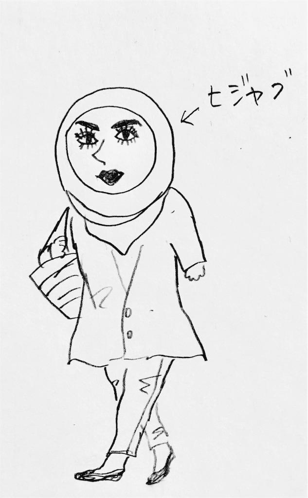 f:id:mabushisugirutaiyou:20170429050027j:image