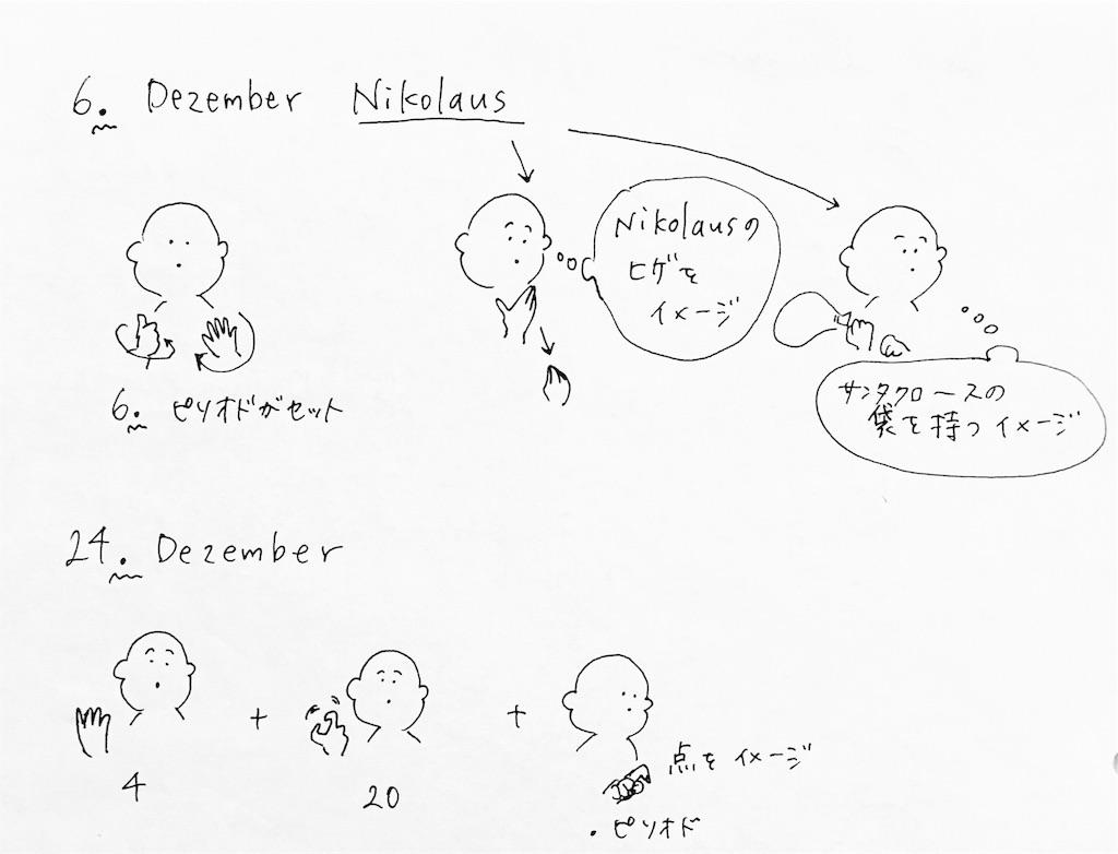 f:id:mabushisugirutaiyou:20170429052231j:image