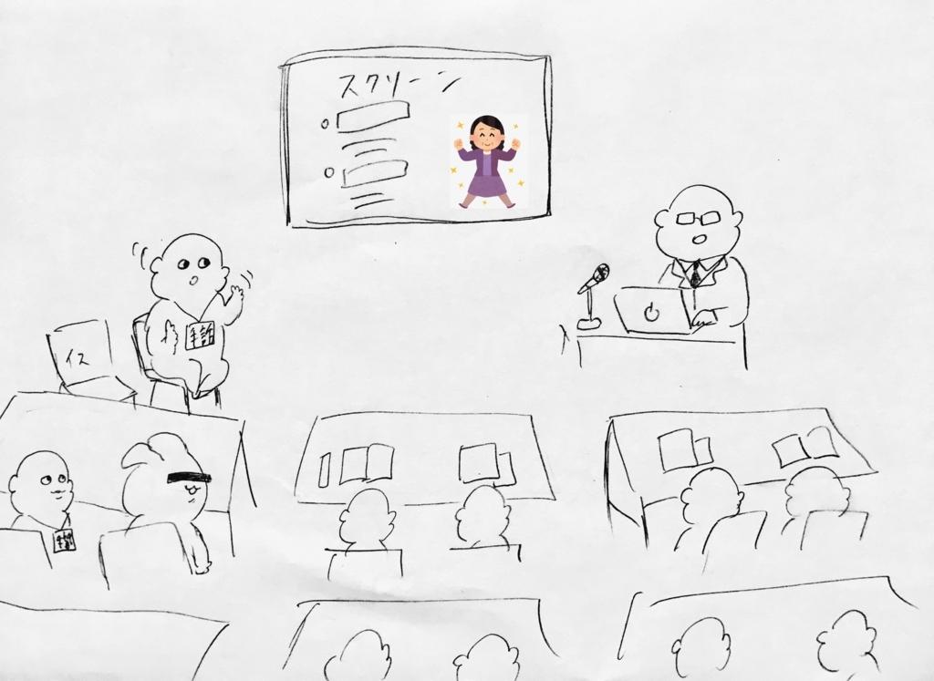 f:id:mabushisugirutaiyou:20171111021835j:plain
