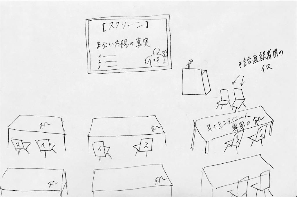 f:id:mabushisugirutaiyou:20171121161131j:image