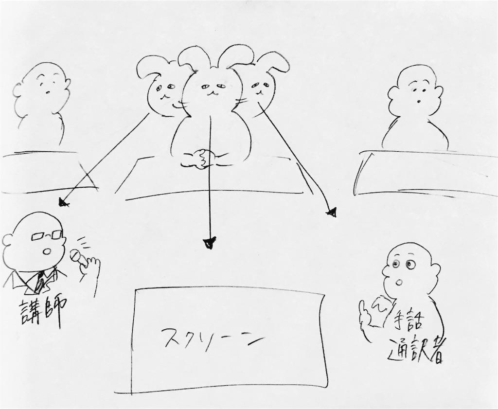 f:id:mabushisugirutaiyou:20171121163643j:image