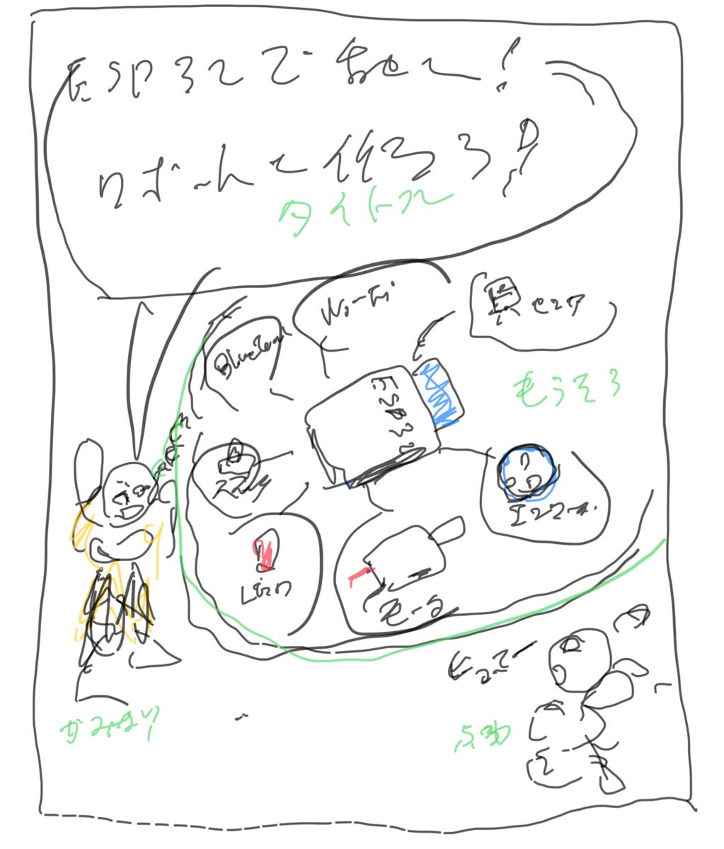f:id:macakasit:20200410222750p:plain