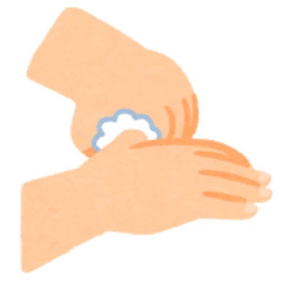 正しい手洗い