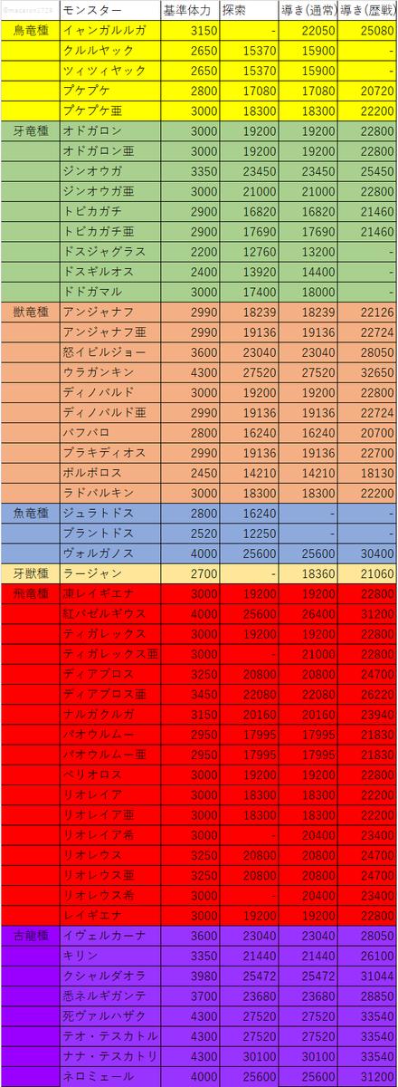 f:id:macaron2357:20200225000018p:plain
