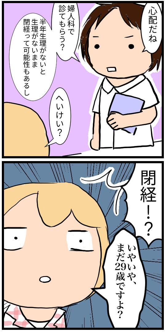 閉経への不安2