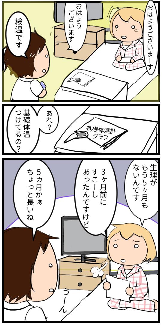 閉経への不安1