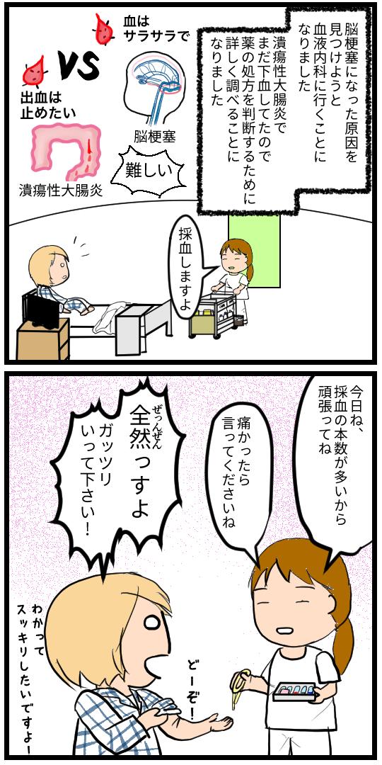 1 血液検査