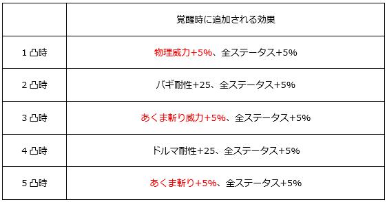 f:id:mach04161101:20201017114440p:plain