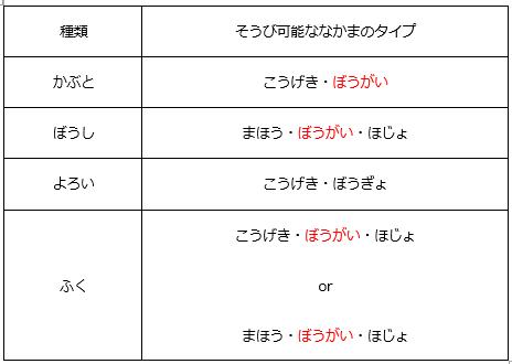 f:id:mach04161101:20201113110305p:plain