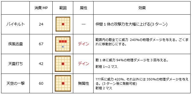f:id:mach04161101:20210101181205p:plain