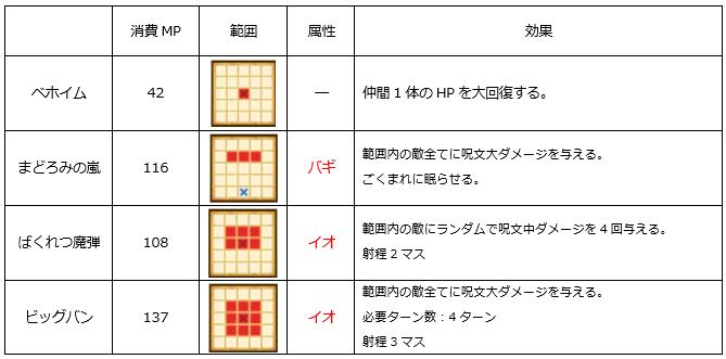 f:id:mach04161101:20210101181228p:plain