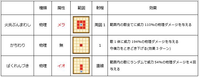 f:id:mach04161101:20210110161456p:plain